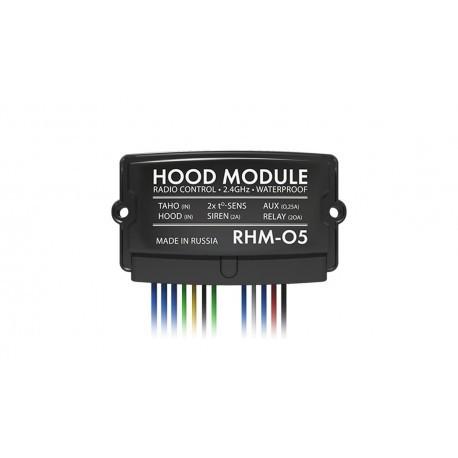 Pandora RHM-05